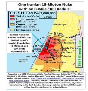 Israel ist ein Ein-Bomben-Land, so die Meinung im Iran