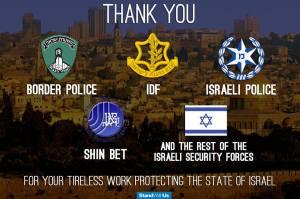 Die Organisationen und das Militär, die für Israels Sicherheit stehen