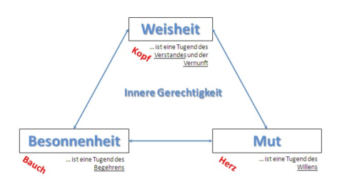 https-::blog-conny-dethloff.de:?p=2661
